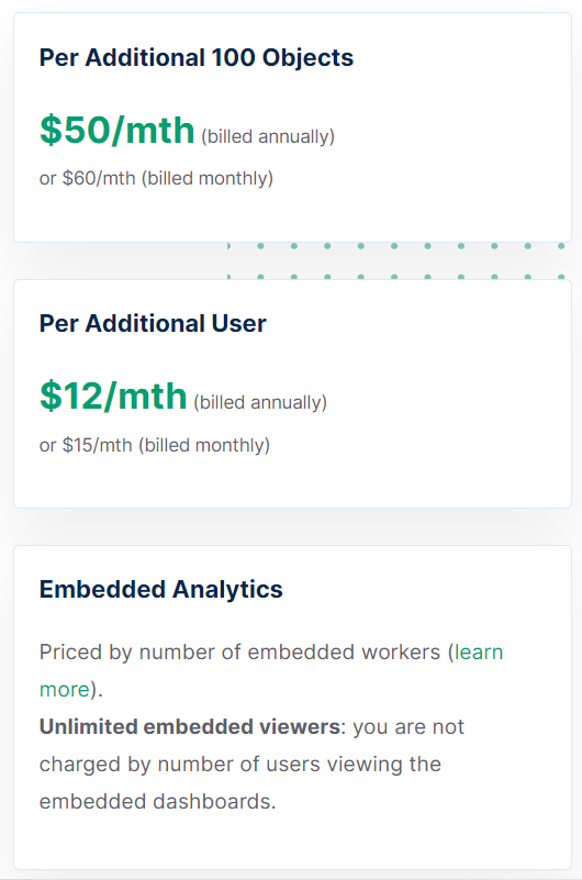 Table showing Holistics.io top-up prices for additional users and objects