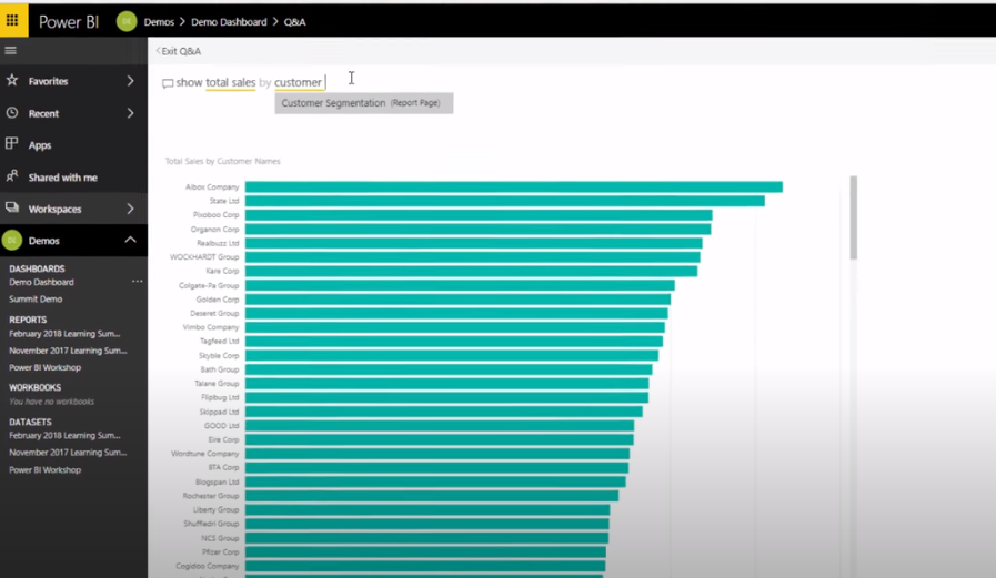Graphic showing returned results using Power BI natural language query tool